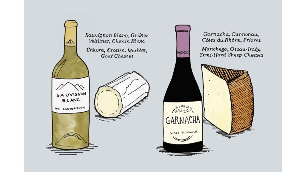 Phô Mai Và Rượu Vang Cùng Một Vùng Sản Xuất