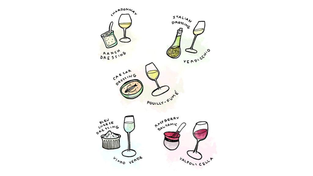 Cách Để Kết Hợp Hoàn Hảo Giữa Rượu Vang Và Salad